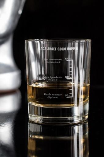 """Оригинальные и Необычные подарки Красный куб Стакан для виски с вашим текстом """"Шкала отличного настр"""