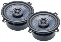 Audio System GLADEN RC 130