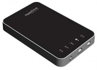 HyperDrive HDIP-1TB