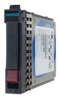 HP 691866-B21