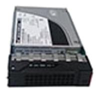 Lenovo 4XB0G88734